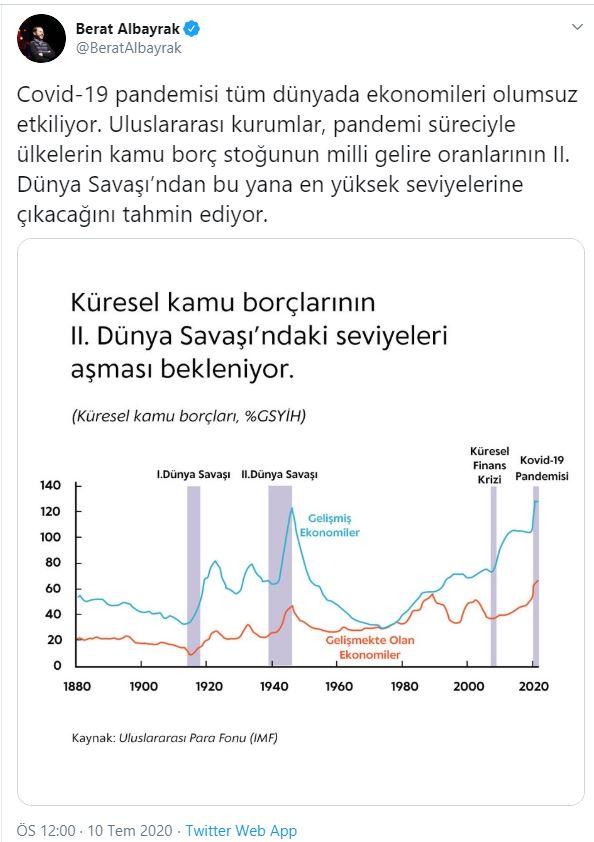 berat_albayrak